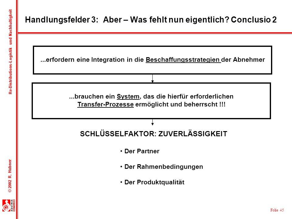Folie 45 © 2002 R. Hübner Re-Distributions-Logistik und Nachhaltigkeit Handlungsfelder 3: Aber – Was fehlt nun eigentlich? Conclusio 2...brauchen ein