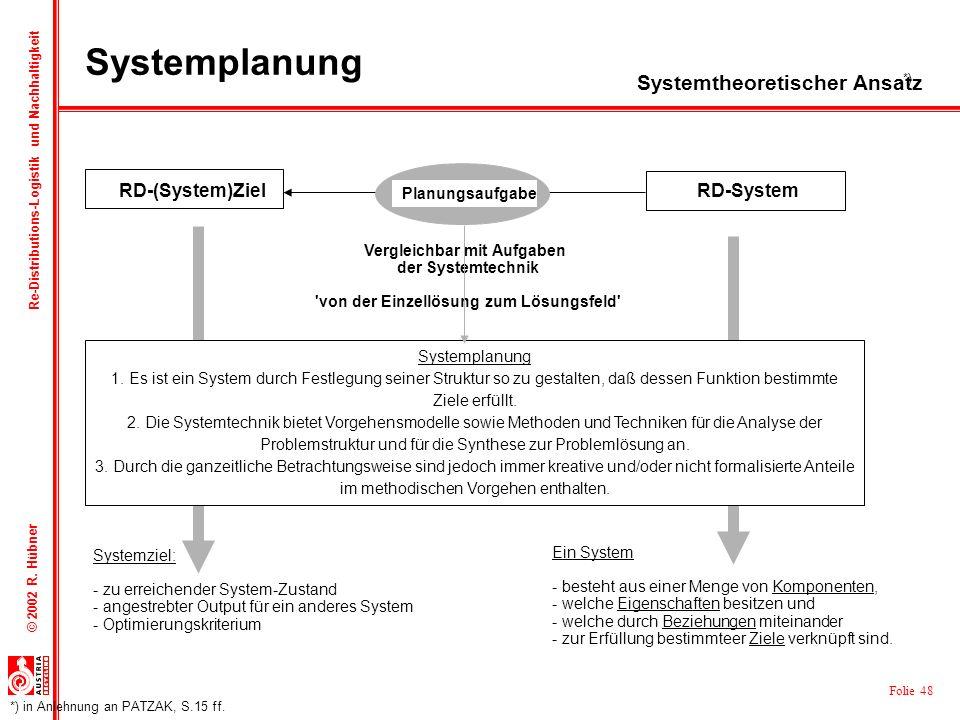 Folie 48 © 2002 R. Hübner Re-Distributions-Logistik und Nachhaltigkeit Systemplanung 1. Es ist ein System durch Festlegung seiner Struktur so zu gesta