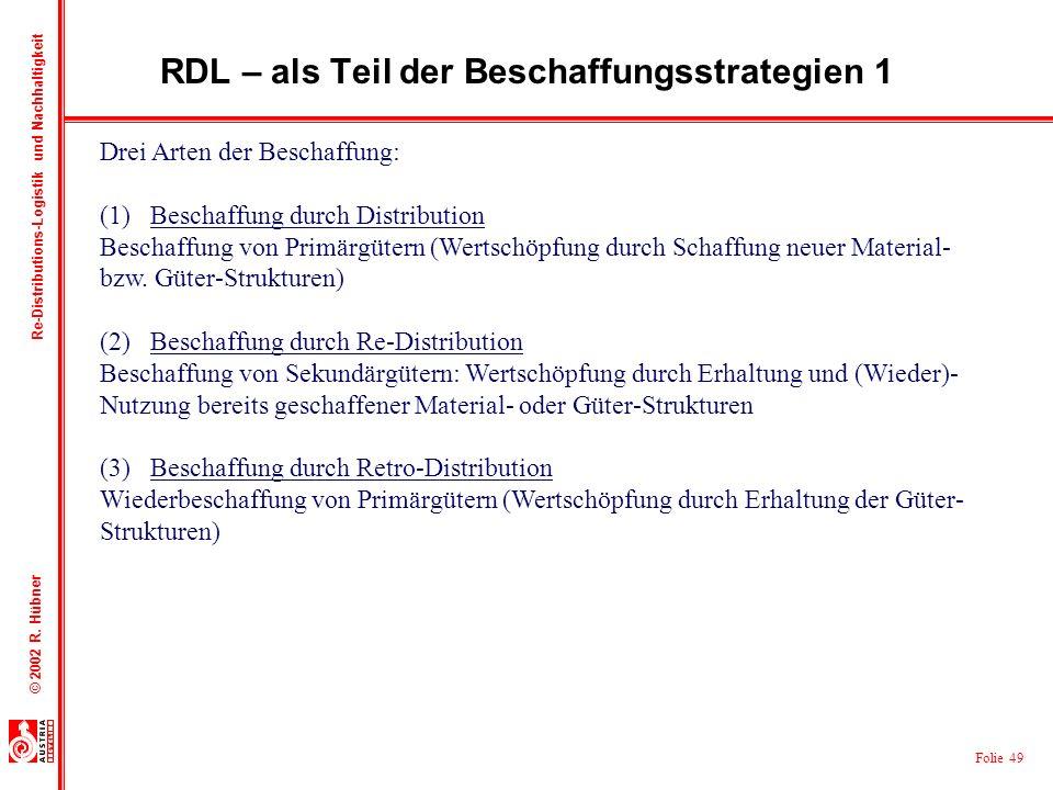 Folie 49 © 2002 R. Hübner Re-Distributions-Logistik und Nachhaltigkeit RDL – als Teil der Beschaffungsstrategien 1 Drei Arten der Beschaffung: (1) Bes