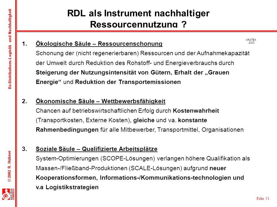 Folie 51 © 2002 R. Hübner Re-Distributions-Logistik und Nachhaltigkeit KRATEX 2000 1.Ökologische Säule – Ressourcenschonung Schonung der (nicht regene