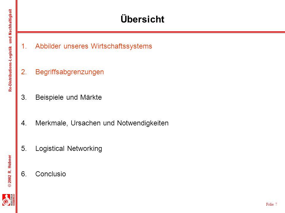 Folie 7 © 2002 R. Hübner Re-Distributions-Logistik und Nachhaltigkeit Übersicht 1.Abbilder unseres Wirtschaftssystems 2.Begriffsabgrenzungen 3.Beispie