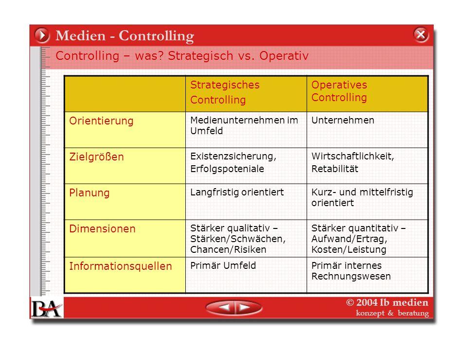 © 2004 lb medien konzept & beratung Medien - Controlling Operatives Controlling – Abbildung der betriebswirtschaftlichen Prozesse in allen Bereichen u