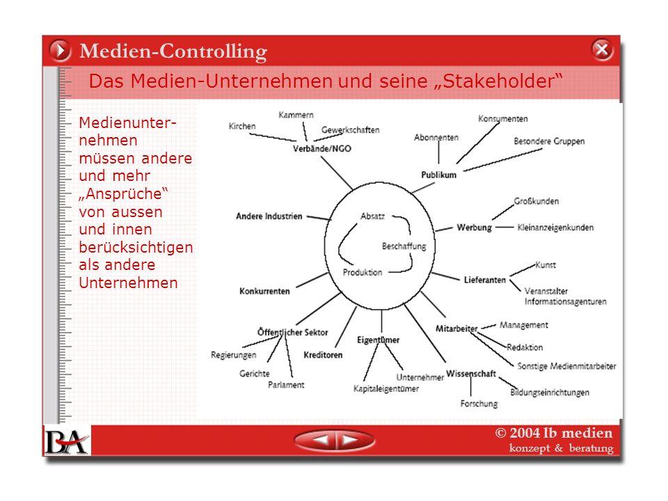 © 2004 lb medien konzept & beratung Medien - Controlling Probleme, die besonders typisch für Medienunternehmen sind: Controlling kreativer Prozesse Ko
