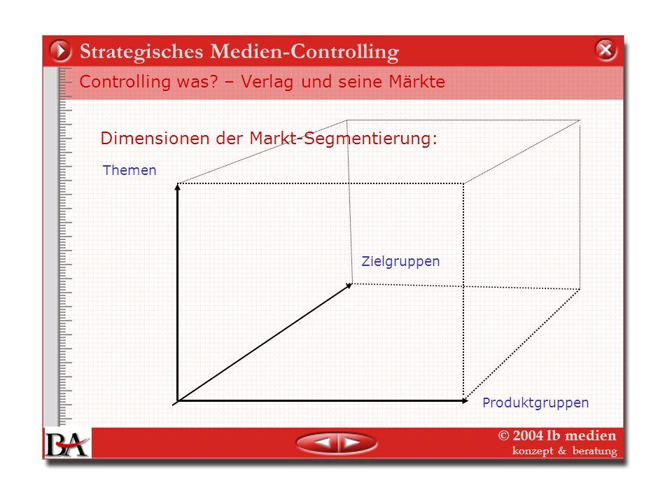 © 2004 lb medien konzept & beratung Strategisches Medien-Controlling Controlling was? – Verlag und seine Märkte In welchen Geschäftsfeldern und Segmen