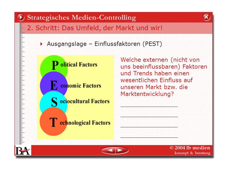 © 2004 lb medien konzept & beratung Strategisches Medien-Controlling 2. Schritt: Das Umfeld, der Markt und wir!