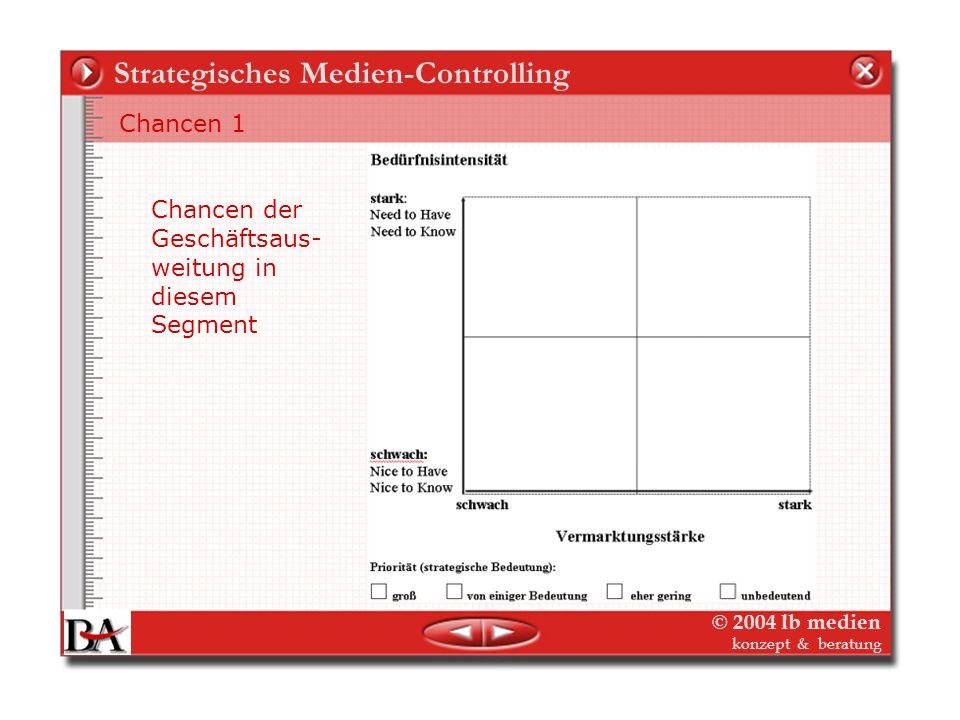 © 2004 lb medien konzept & beratung Strategisches Medien-Controlling 2. Schritt: Das Umfeld, der Markt und wir! Ausgangslage – SWOT StärkenSchwächen _