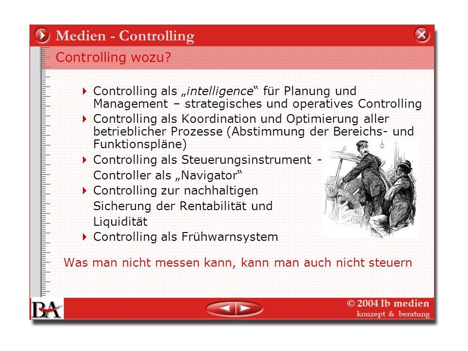 © 2004 lb medien konzept & beratung Medien-Controlling Medien konkurrieren in oligopolisierten Märkten (z.B.