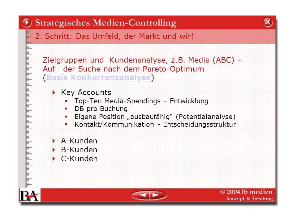 © 2004 lb medien konzept & beratung Strategisches Medien-Controlling 2. Schritt: Das Umfeld, der Markt und wir! Positionierung