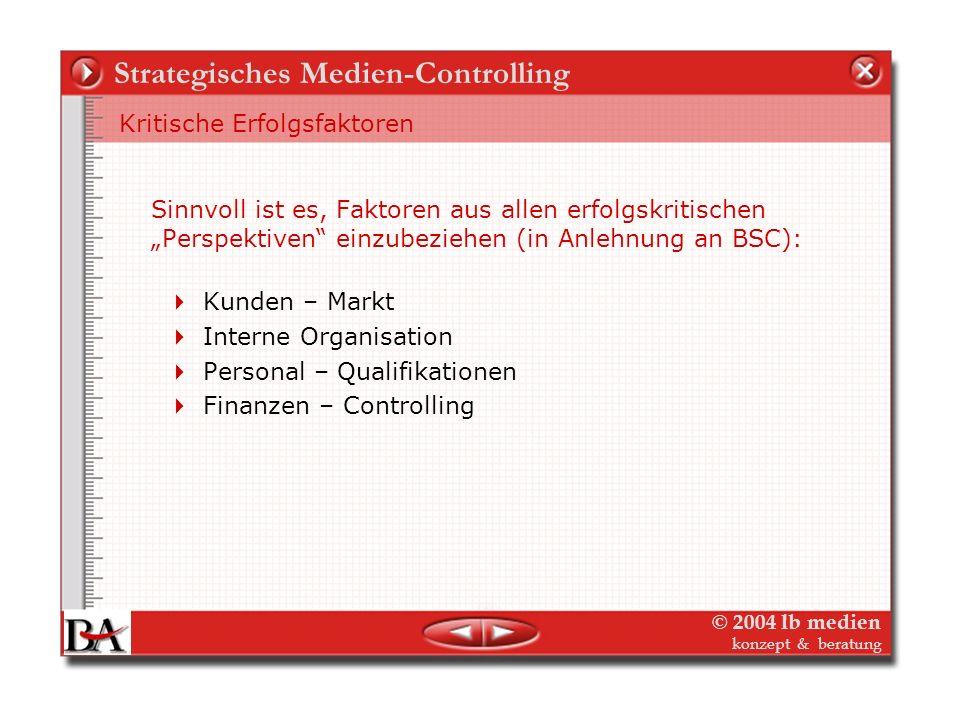 © 2004 lb medien konzept & beratung Strategisches Medien-Controlling Erfolgsposition im Wettbewerbsumfeld