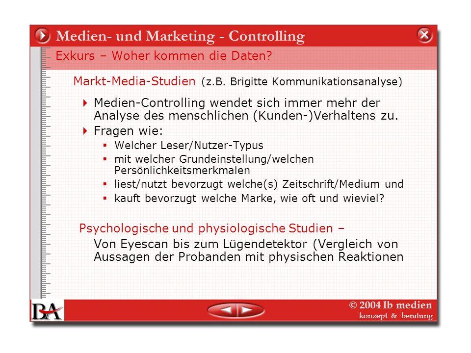 © 2004 lb medien konzept & beratung Medien- und Marketing - Controlling Exkurs – Woher kommen die Daten? Markt-Media-Studien