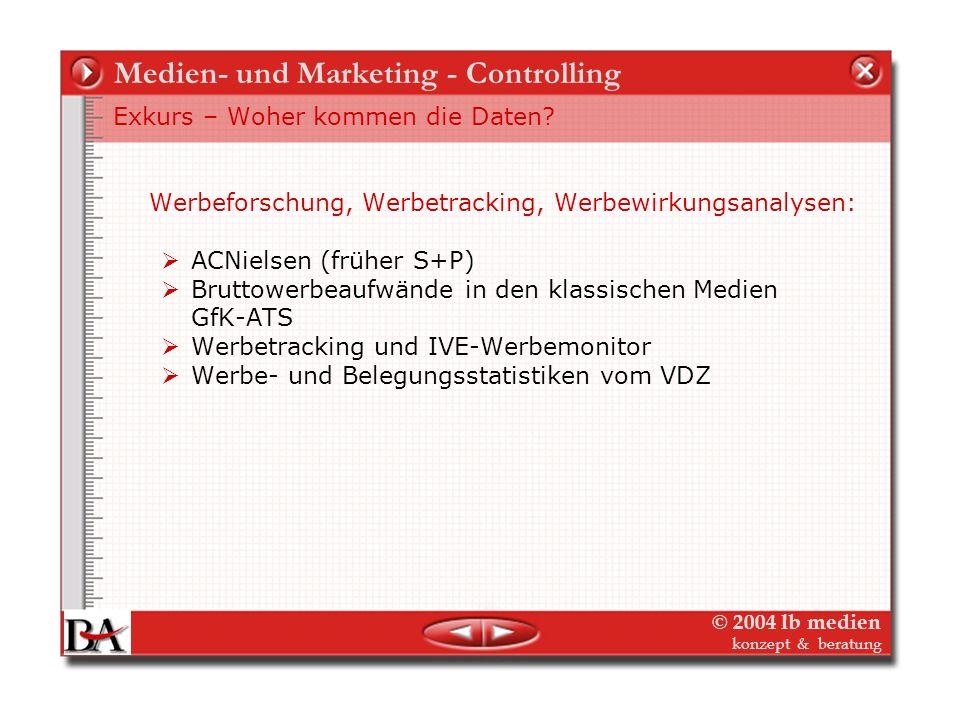 © 2004 lb medien konzept & beratung Medien- und Marketing - Controlling Exkurs – Woher kommen die Daten? Markt-Media-Studien (z.B. Brigitte Kommunikat