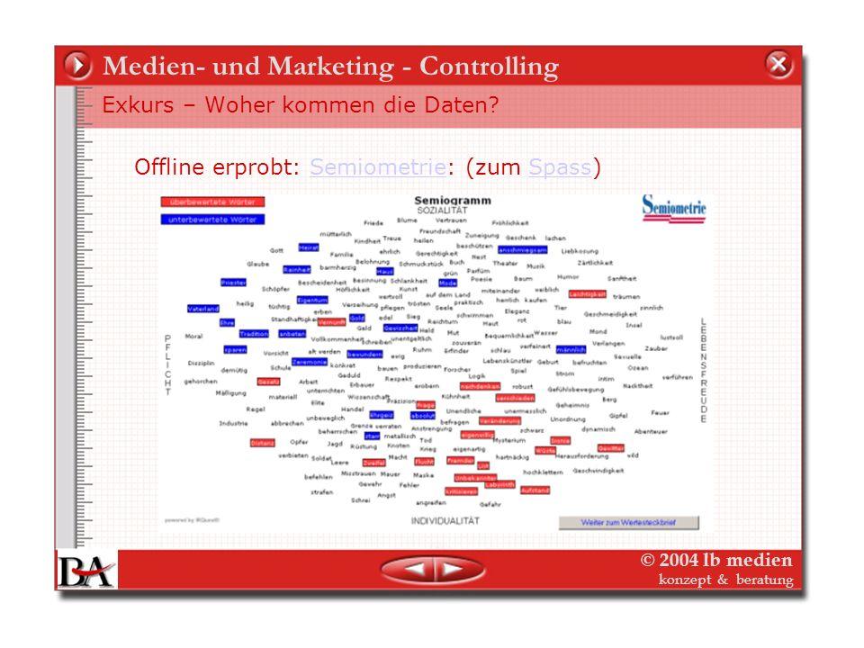 © 2004 lb medien konzept & beratung Medien- und Marketing - Controlling Exkurs – Woher kommen die Daten? Innovative Forschungsmethoden: Typisierung