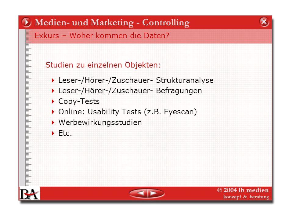 © 2004 lb medien konzept & beratung Medien- und Marketing - Controlling Exkurs – Woher kommen die Daten? Medien-Resonanzanalyse (PR) – Präsenz- und In