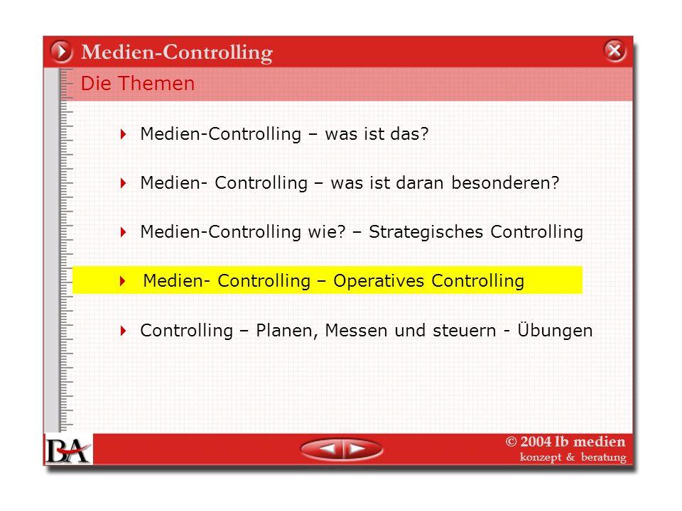 © 2004 lb medien konzept & beratung Medien- und Marketing - Controlling Exkurs – Woher kommen die Daten? Studien zu einzelnen Objekten: Leser-/Hörer-/