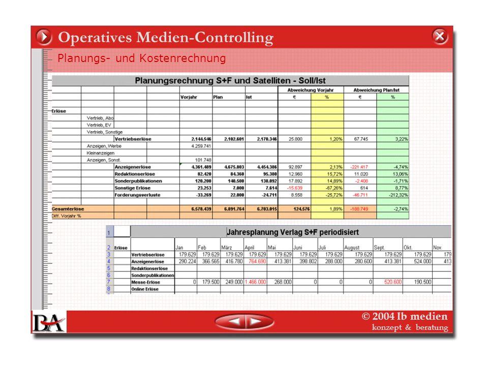 © 2004 lb medien konzept & beratung Operatives Medien-Controlling Planungs- und Kostenrechnung Was nimmt der Markt auf? – Mengenplanung, Absatzplanung