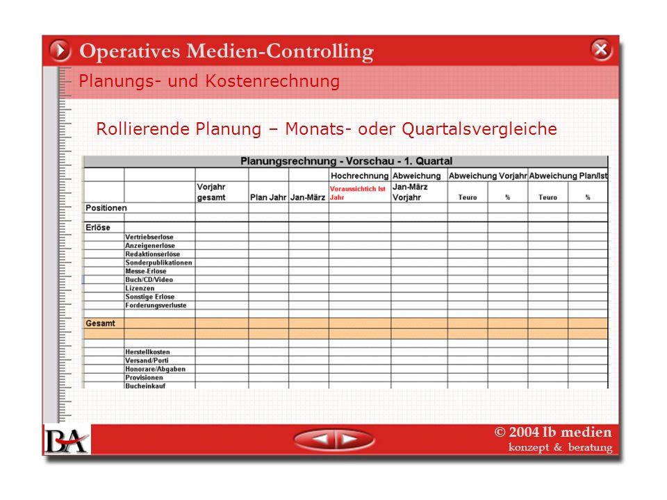 © 2004 lb medien konzept & beratung Operatives Medien-Controlling Planungs- und Kostenrechnung