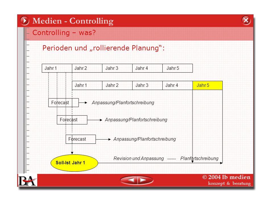 © 2004 lb medien konzept & beratung Medien - Controlling Perioden und rollierende Planung: Mittel- und langfristige Planung – 3-5 Jahrespläne und Budg