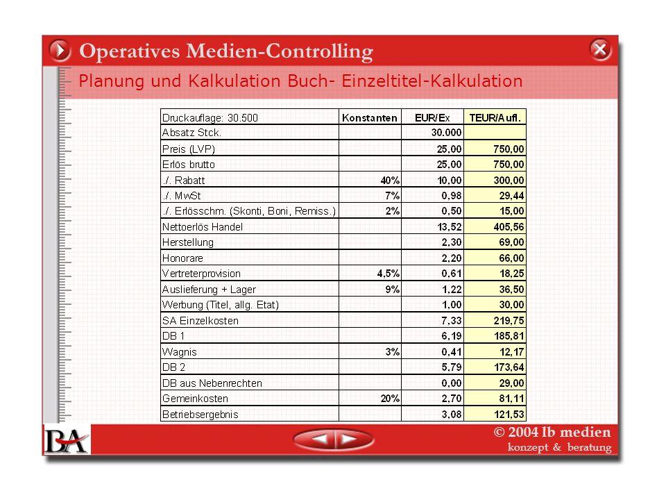 © 2004 lb medien konzept & beratung Operatives Medien-Controlling Planung und Kalkulation Buch - Deckungsbeitrag Ladenverkaufspreis (exkl. MwSt) - Han