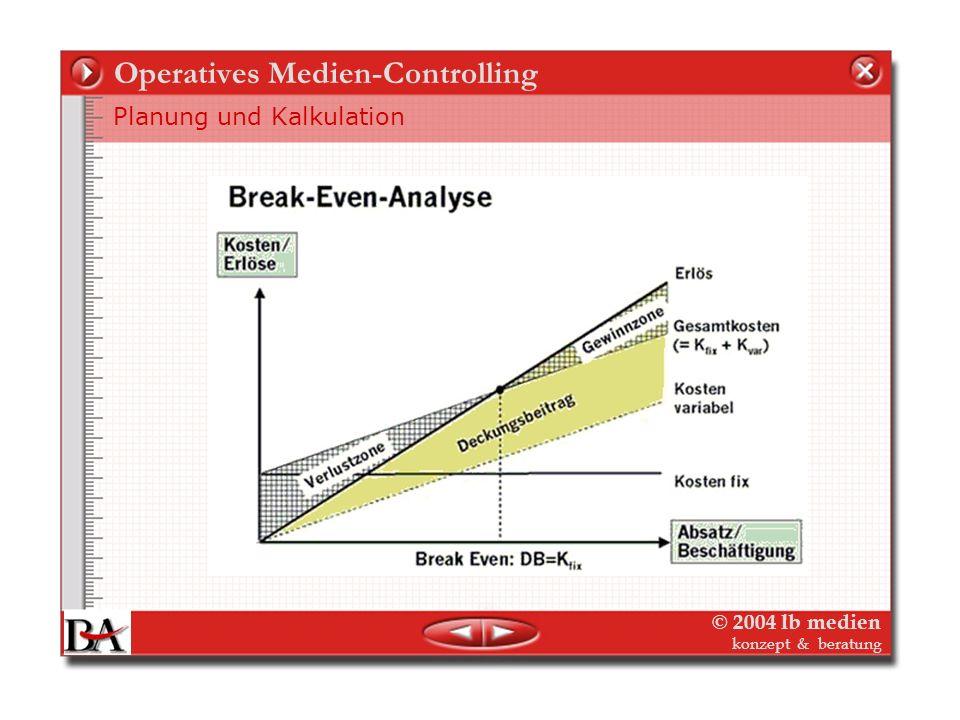 © 2004 lb medien konzept & beratung Operatives Medien-Controlling Planung und Kalkulation Buch- Einzeltitel-Kalkulation
