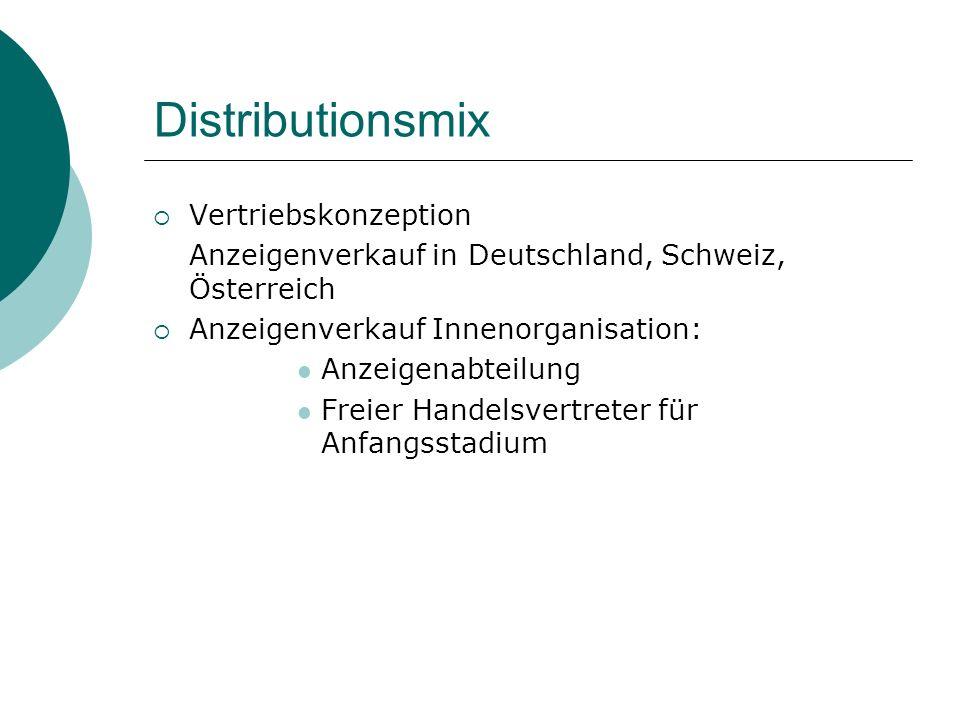 Distributionsmix Vertriebskonzeption Anzeigenverkauf in Deutschland, Schweiz, Österreich Anzeigenverkauf Innenorganisation: Anzeigenabteilung Freier Handelsvertreter für Anfangsstadium