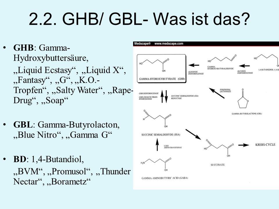 2.2. GHB/ GBL- Was ist das? GHB: Gamma- Hydroxybuttersäure, Liquid Ecstasy, Liquid X, Fantasy, G, K.O.- Tropfen, Salty Water, Rape- Drug, Soap GBL: Ga