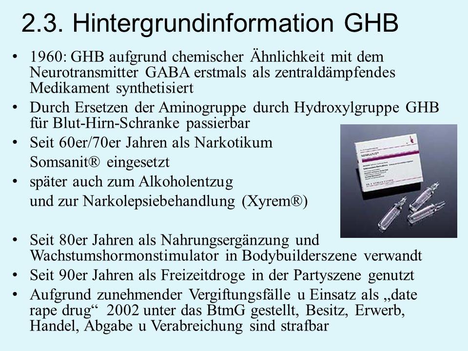 2.3. Hintergrundinformation GHB 1960: GHB aufgrund chemischer Ähnlichkeit mit dem Neurotransmitter GABA erstmals als zentraldämpfendes Medikament synt