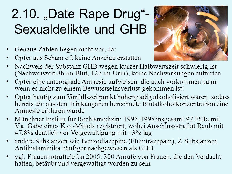 2.10. Date Rape Drug- Sexualdelikte und GHB Genaue Zahlen liegen nicht vor, da: Opfer aus Scham oft keine Anzeige erstatten Nachweis der Substanz GHB