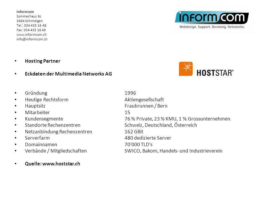 Hosting Partner Eckdaten der Multimedia Networks AG Gründung 1996 Heutige RechtsformAktiengesellschaft HauptsitzFraubrunnen / Bern Mitarbeiter15 Kunde