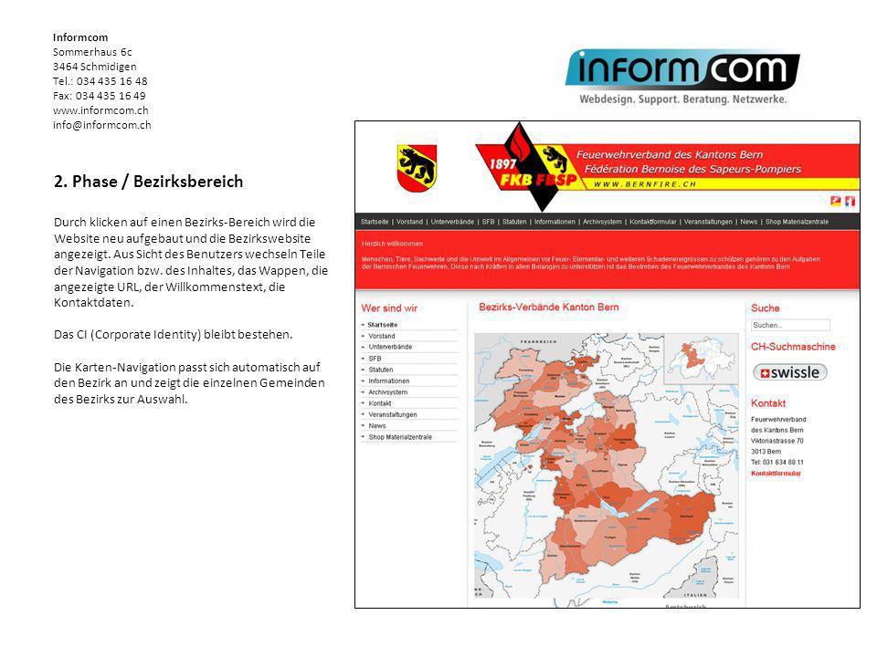 2. Phase / Bezirksbereich Durch klicken auf einen Bezirks-Bereich wird die Website neu aufgebaut und die Bezirkswebsite angezeigt. Aus Sicht des Benut
