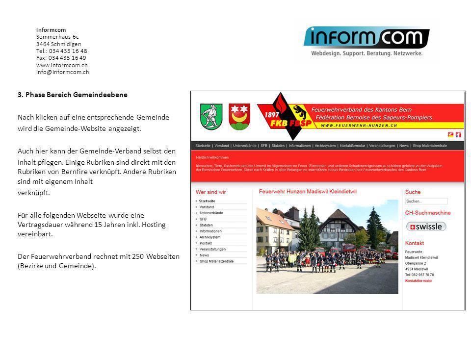 3. Phase Bereich Gemeindeebene Nach klicken auf eine entsprechende Gemeinde wird die Gemeinde-Website angezeigt. Auch hier kann der Gemeinde-Verband s
