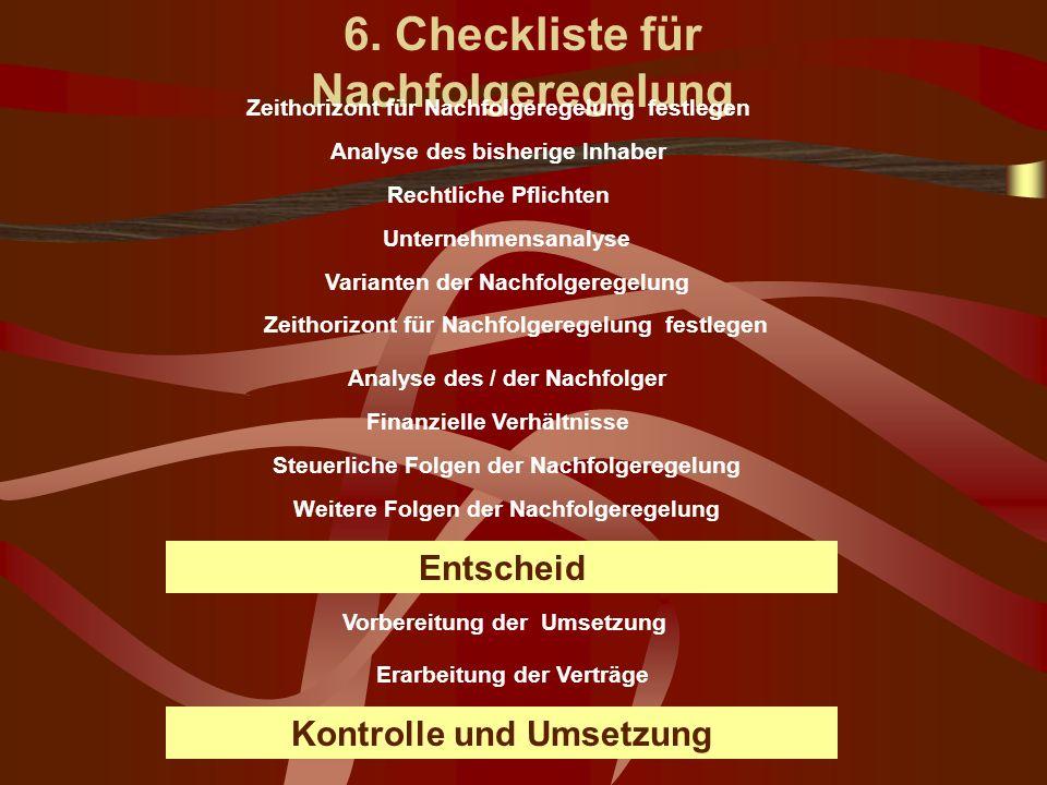 BGZ Beratungs Gruppe Zürich Rautistrasse 12 8047 Zürich Switzerland Tel +41-44-771 25 55 & 56 Fax +41-44-7712 557 www.consult-zurich.ch info@consult-z