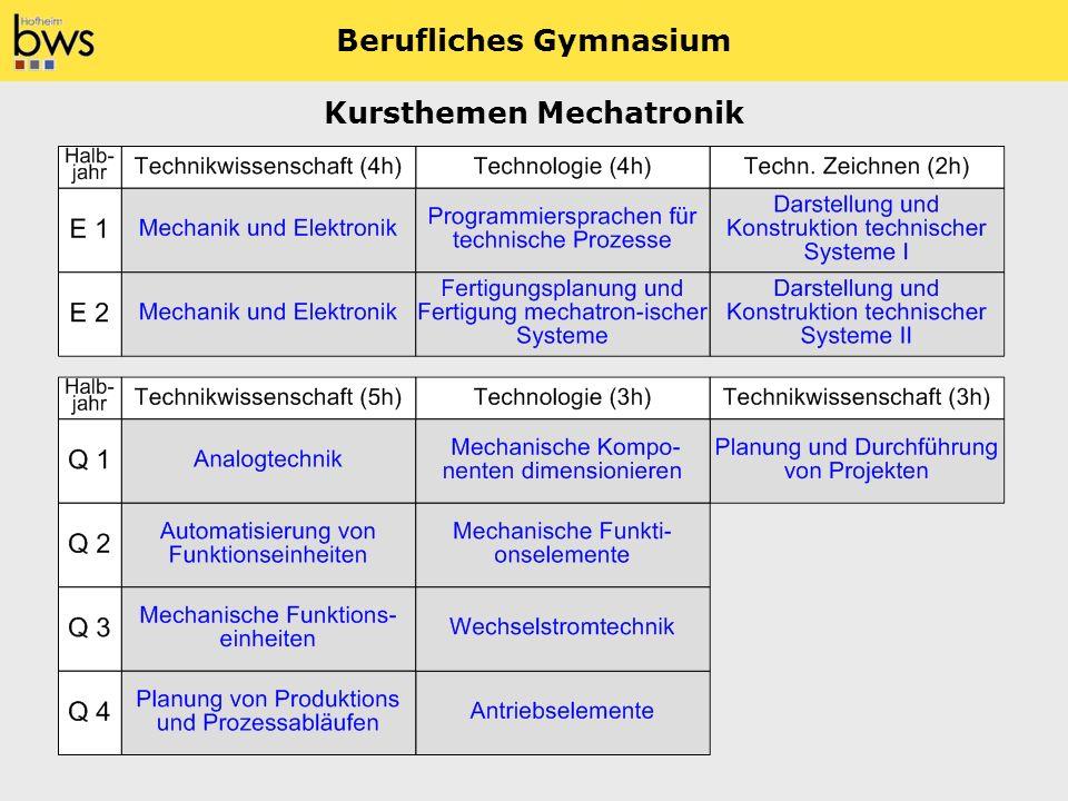 Kursthemen Mechatronik Berufliches Gymnasium