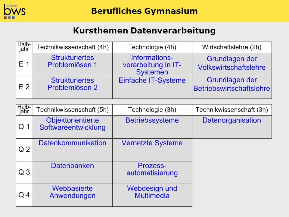Kursthemen Datenverarbeitung Berufliches Gymnasium