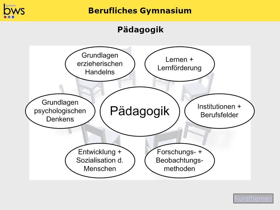 Kursthemen Pädagogik