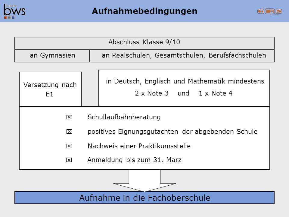 an Realschulen, Gesamtschulen, Berufsfachschulenan Gymnasien Versetzung nach E1 Abschluss Klasse 9/10 Aufnahmebedingungen in Deutsch, Englisch und Mat