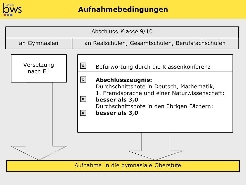 Gymnasiale Oberstufe Einführungsphase Qualifikationsphase Versetzung Abiturprüfung E1 E2 Q1 Q2 Q3 Q4