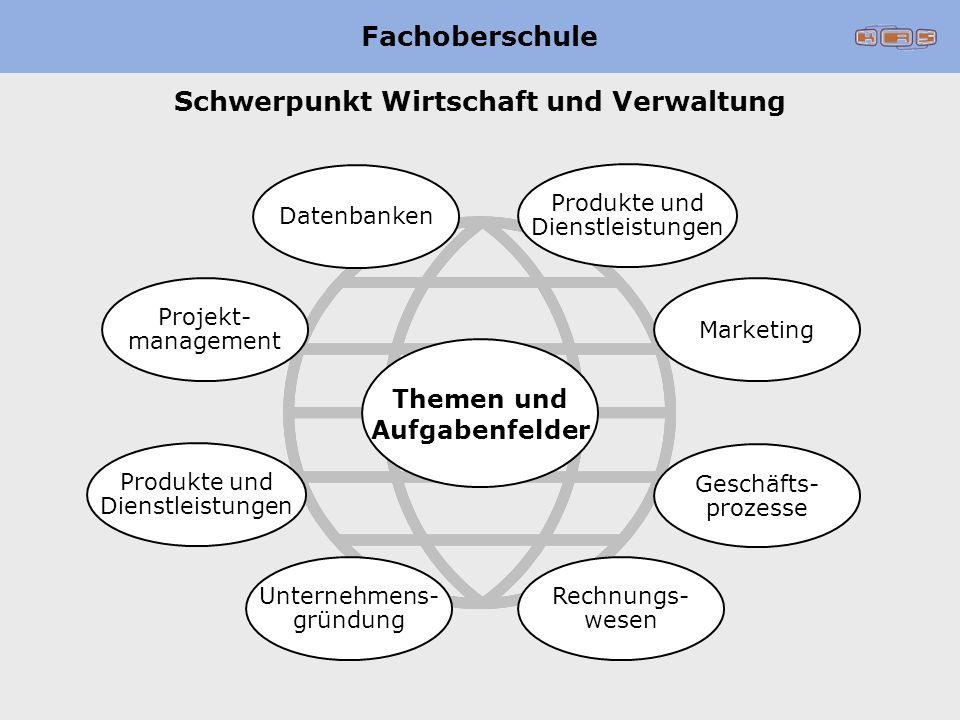 Schwerpunkt Wirtschaft und Verwaltung Fachoberschule Themen und Aufgabenfelder Unternehmens- gründung Projekt- management Datenbanken Produkte und Die