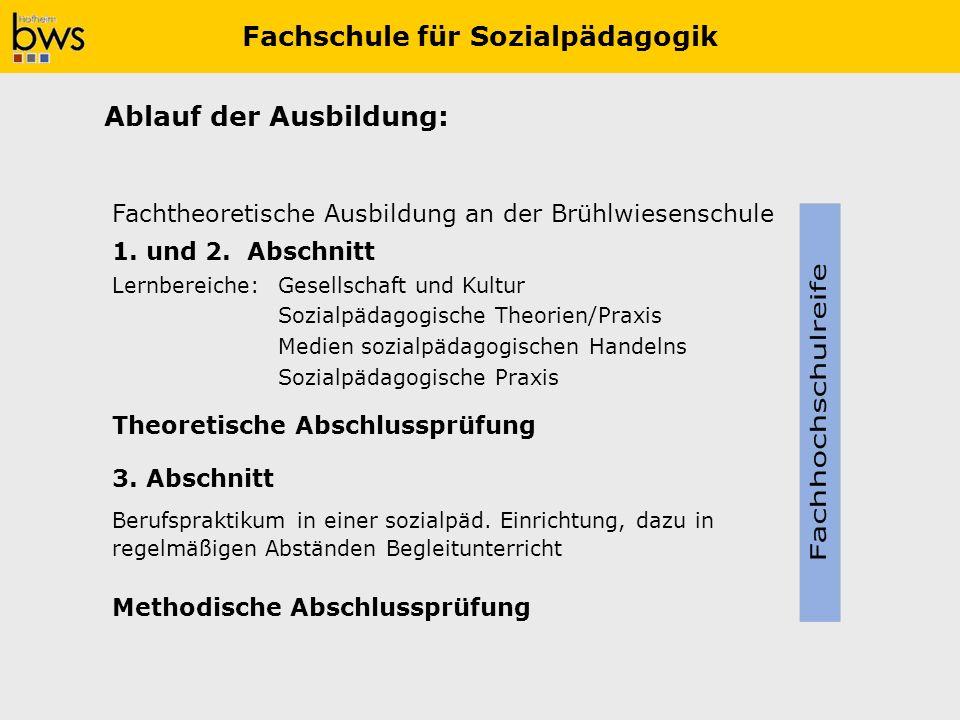 1. und 2. Abschnitt Fachtheoretische Ausbildung an der Brühlwiesenschule Gesellschaft und Kultur Sozialpädagogische Theorien/Praxis Medien sozialpädag