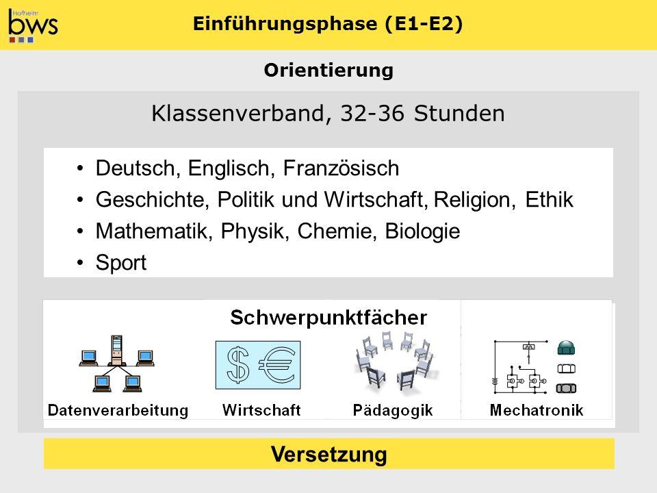 Einführungsphase (E1-E2) Klassenverband, 32-36 Stunden Deutsch, Englisch, Französisch Geschichte, Politik und Wirtschaft, Religion, Ethik Mathematik,