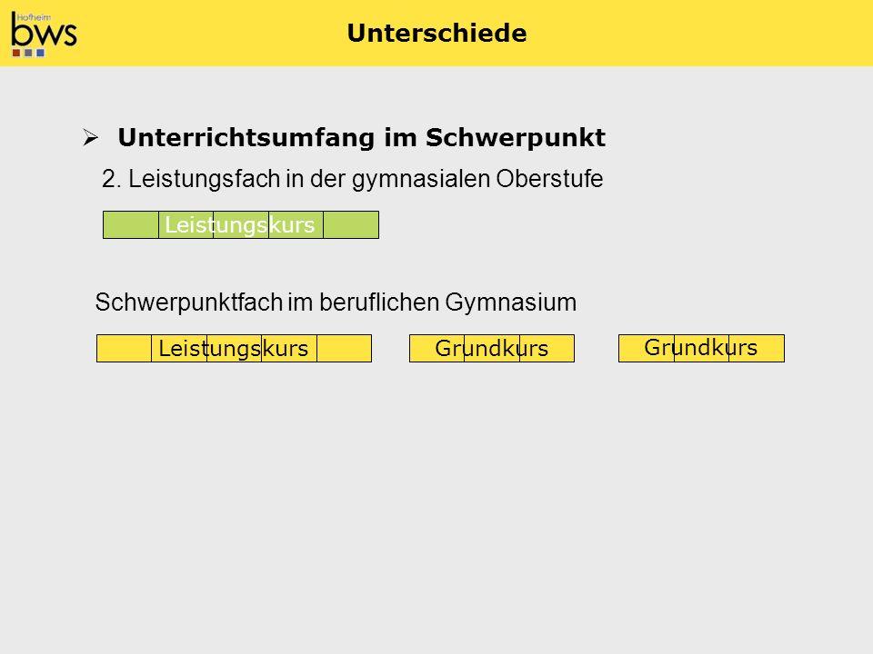 Unterschiede Grundkurs Leistungskurs Schwerpunktfach im beruflichen Gymnasium 2.
