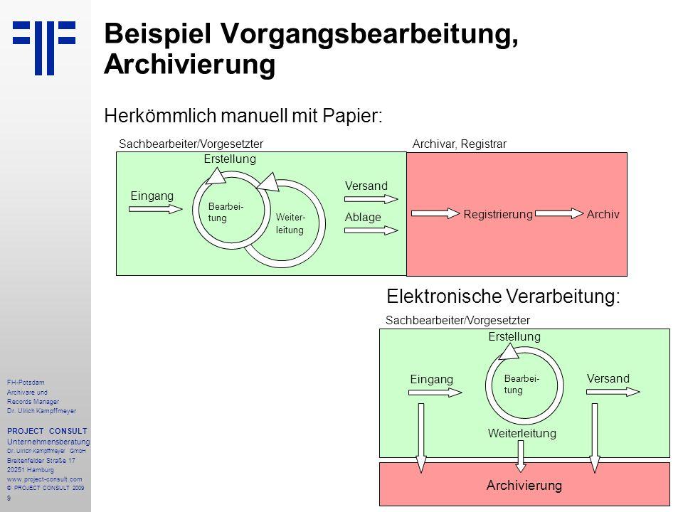 30 FH-Potsdam Archivare und Records Manager Dr.