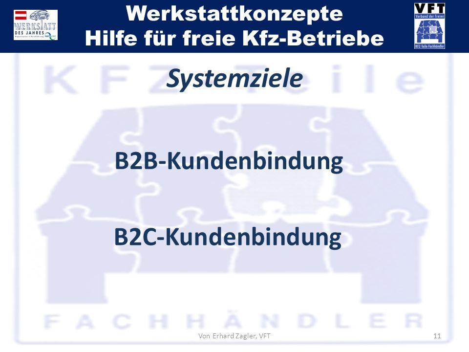 Werkstattkonzepte Hilfe für freie Kfz-Betriebe Von Erhard Zagler, VFT11 B2B-Kundenbindung B2C-Kundenbindung
