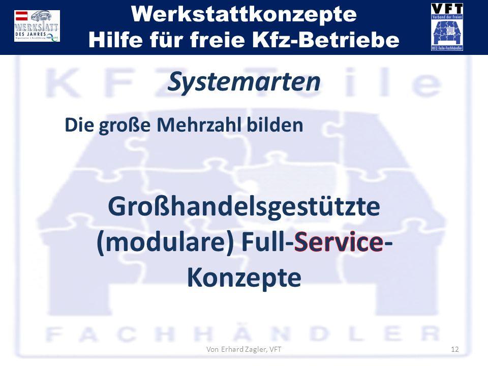 Werkstattkonzepte Hilfe für freie Kfz-Betriebe Von Erhard Zagler, VFT12