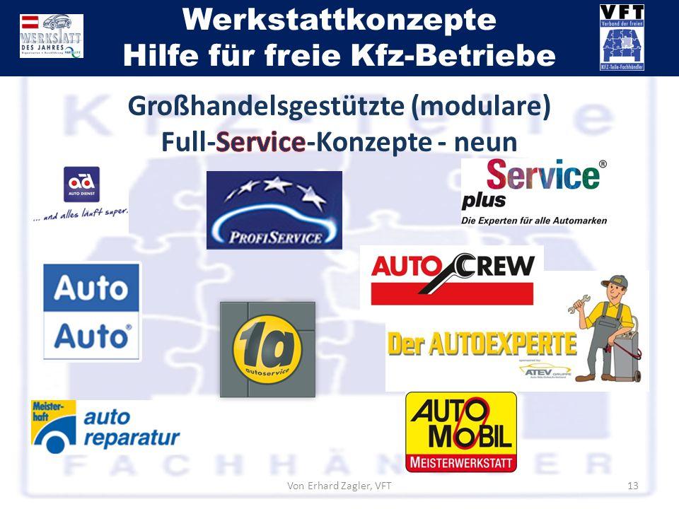 Werkstattkonzepte Hilfe für freie Kfz-Betriebe Von Erhard Zagler, VFT13