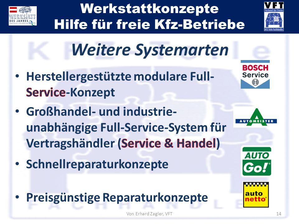 Werkstattkonzepte Hilfe für freie Kfz-Betriebe Von Erhard Zagler, VFT14