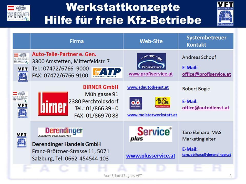 Werkstattkonzepte Hilfe für freie Kfz-Betriebe Von Erhard Zagler, VFT4