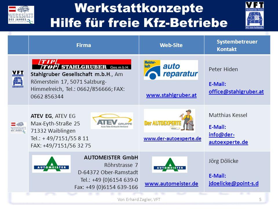 Werkstattkonzepte Hilfe für freie Kfz-Betriebe Von Erhard Zagler, VFT5 FirmaWeb-Site Systembetreuer Kontakt Stahlgruber Gesellschaft m.b.H., Am Römers