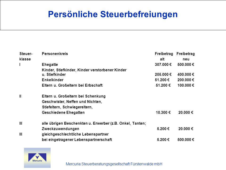 Mercuria Steuerberatungsgesellschaft Fürstenwalde mbH Persönliche Steuerbefreiungen Steuer-PersonenkreisFreibetrag Freibetrag klasse alt neu IEhegatte