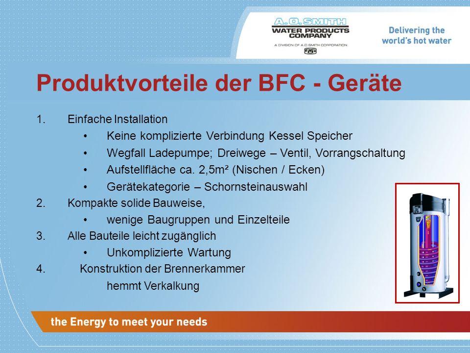 Produktvorteile der BFC - Geräte 1.Einfache Installation Keine komplizierte Verbindung Kessel Speicher Wegfall Ladepumpe; Dreiwege – Ventil, Vorrangsc