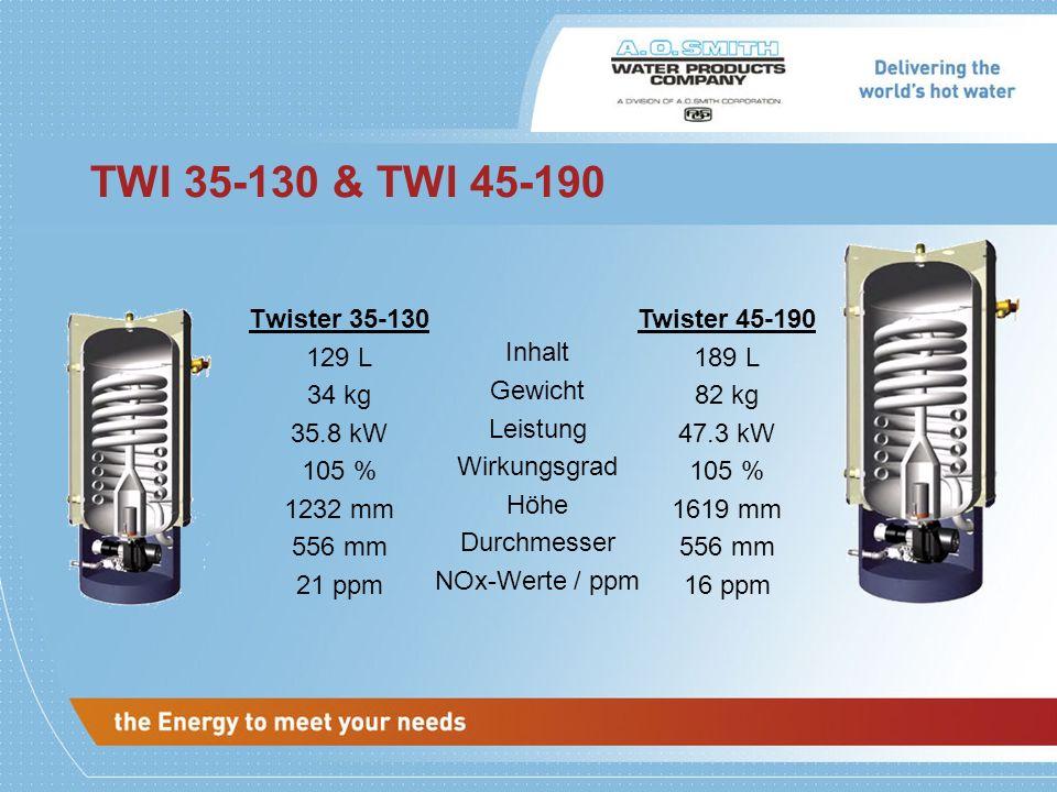 TWI 35-130 & TWI 45-190 Twister 35-130 129 L 34 kg 35.8 kW 105 % 1232 mm 556 mm 21 ppm Inhalt Gewicht Leistung Wirkungsgrad Höhe Durchmesser NOx-Werte